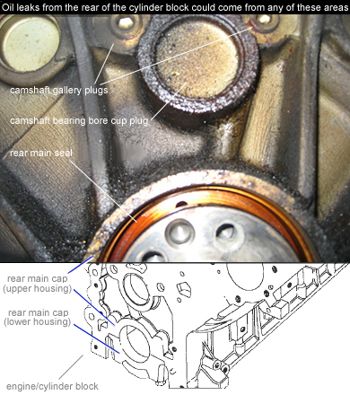 Rear Main Seal on the NAS Defender 110, V8 3 9L Engine